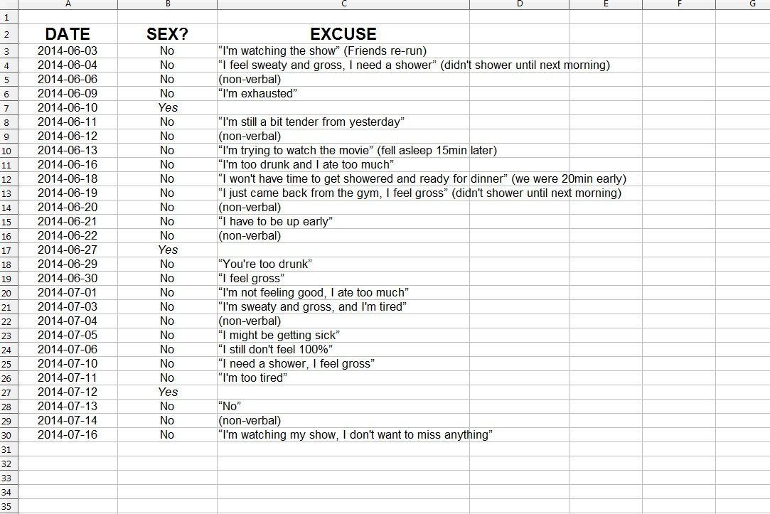 Dogwatch reccomend Annul marriage excuses list funny