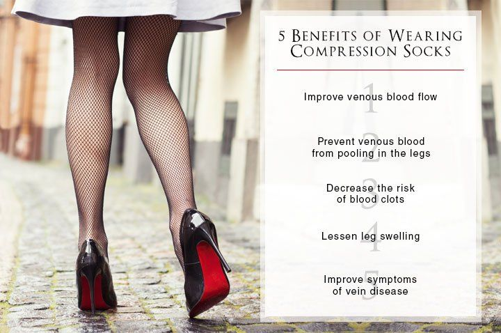 Health effects of support pantyhose