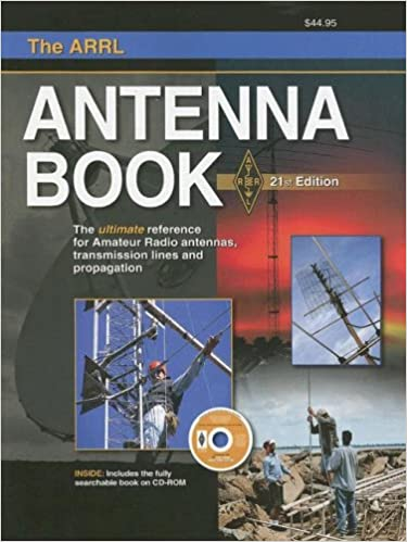 Amateur antenna selection guide